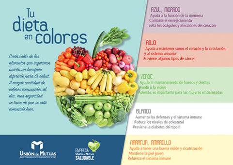 Tu dieta en colores