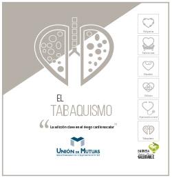 Tabaquismo CAS